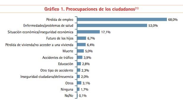 riesgos-españoles